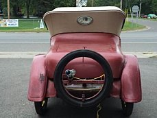 1923 Buick Other Buick Models for sale 100833542