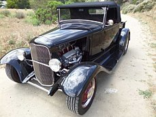 1931 Ford Pickup for sale 100738116