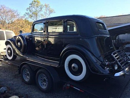 1935 Lincoln Other Lincoln Models for sale 100843204