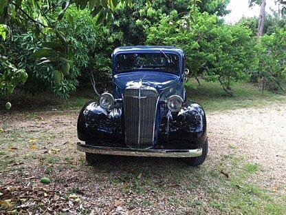 1937 Chevrolet Pickup for sale 100768017