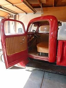 1941 Ford Pickup for sale 100804492