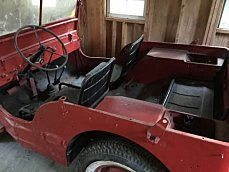 1942 Willys Other Willys Models for sale 100853921