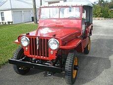 1946 Jeep CJ-2A for sale 100823402