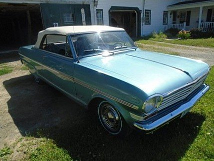 1963 Chevrolet Nova for sale 101007828