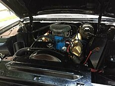 1963 Ford Thunderbird for sale 100825779