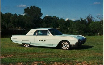 1963 Ford Thunderbird for sale 101014231