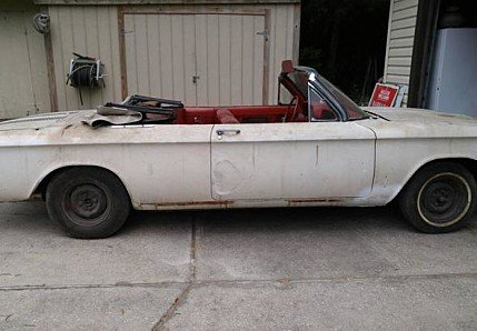 1964 Chevrolet Corvair for sale 100792187