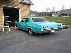 1965 Chevrolet Impala for sale 101001364