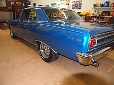 1965 Chevrolet Malibu for sale 100779953