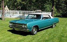 1965 Chevrolet Malibu for sale 100780104