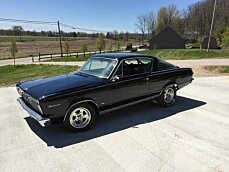 1966 Plymouth Barracuda for sale 100828273