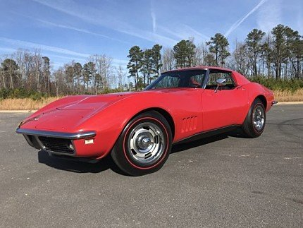 1968 Chevrolet Corvette for sale 100931703