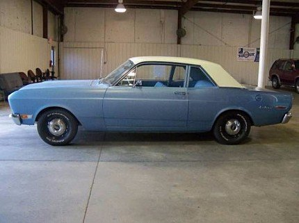 1968 Ford Falcon for sale 100899414