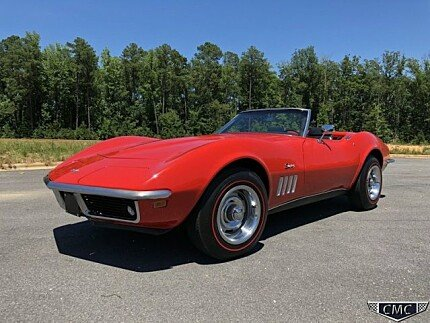 1969 Chevrolet Corvette for sale 101005311
