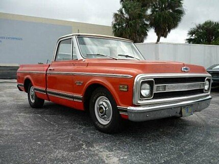 1970 Chevrolet C/K Truck for sale 100855176
