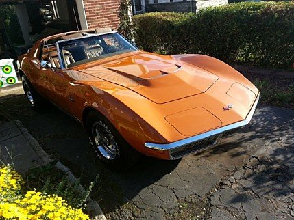 1971 Chevrolet Corvette for sale 100998169