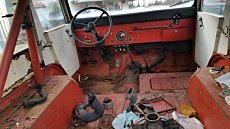 1974 Jeep CJ-5 for sale 100842142