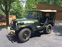 1974 Jeep CJ-5 for sale 100882489