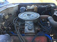 1976 International Harvester Scout for sale 100942277