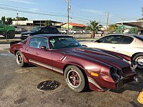 1981 Chevrolet Camaro Coupe for sale 100966862