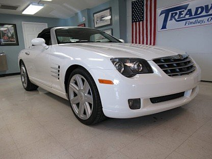 2005 Chrysler Crossfire Limited Convertible for sale 100919281