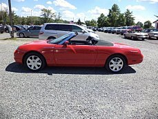 2005 Ford Thunderbird for sale 100878893